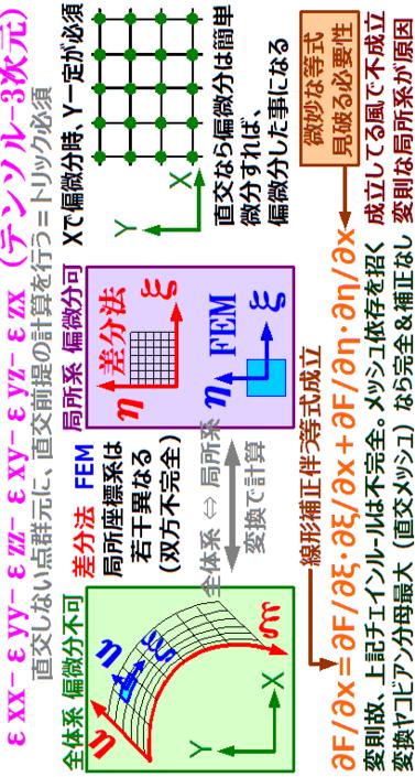 偏微分-FEM-差分-4B90.png
